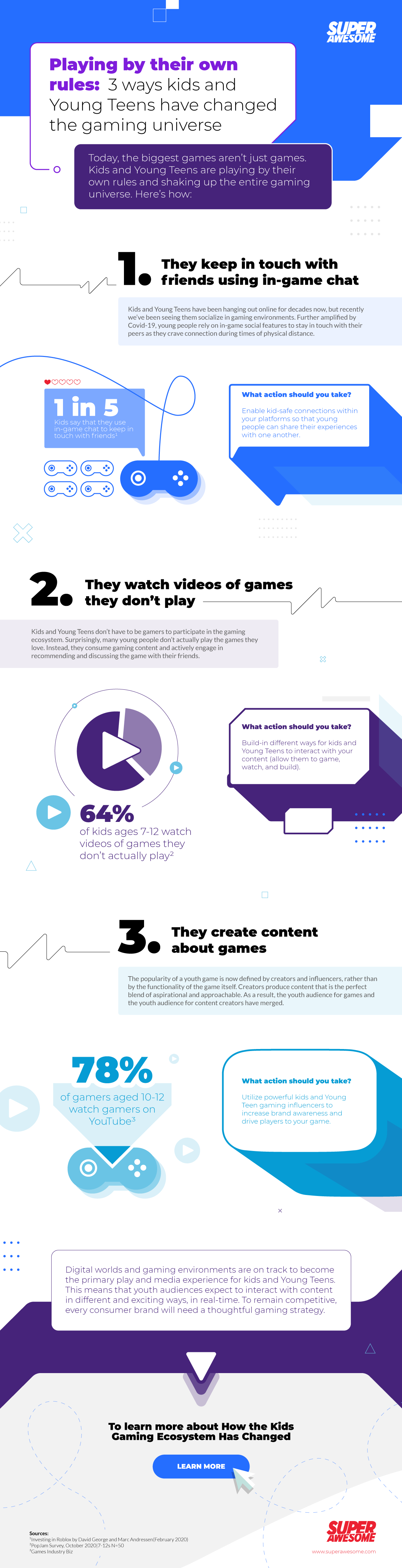 Playing by their own rules: 3 ways kids and Young Teens have changed the gaming universe infographic
